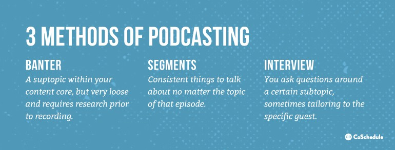 Methods of Podcasting