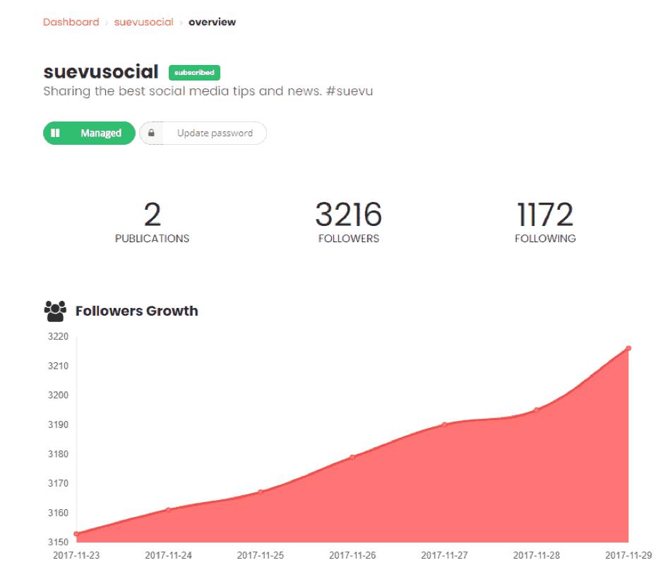 Upleap Growth
