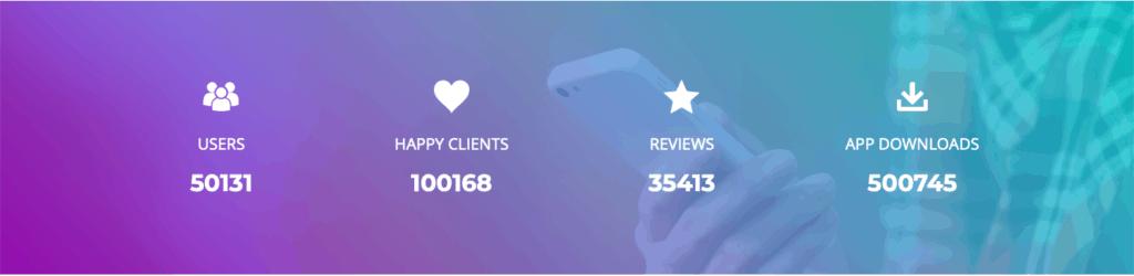 AutoLikesIG Reviews