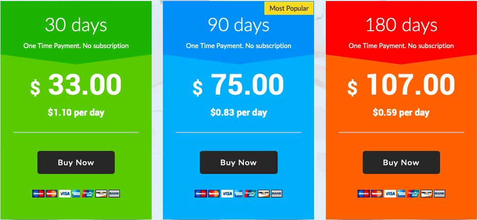 PinPinterest Pricing