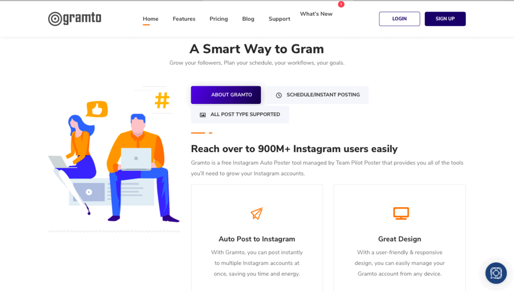 Gramto Review