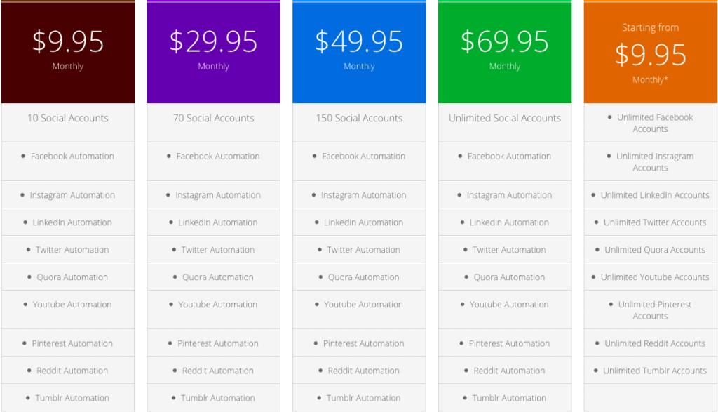 Socinator Pricing