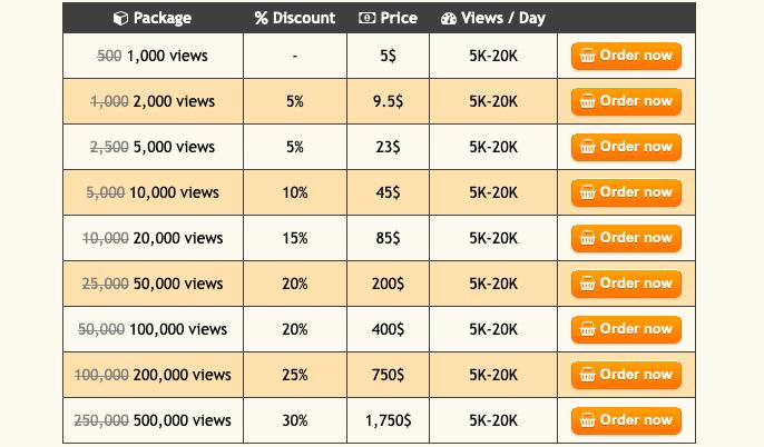 SubMeNow Views Pricing