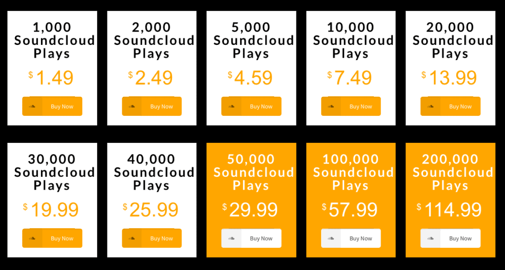 My Music Viral Buy SoundCloud Plays