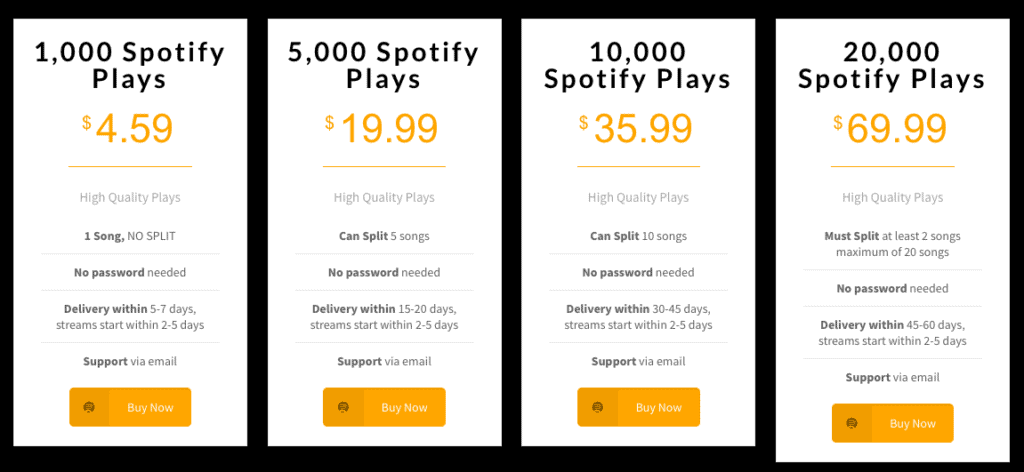 My Music Viral Buy Spotify Plays