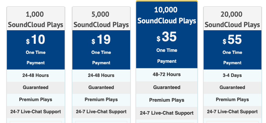 Follower Packages Buy SoundCloud Plays