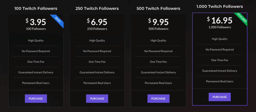 Twitch Booster Review (2020) – NOT Recommended