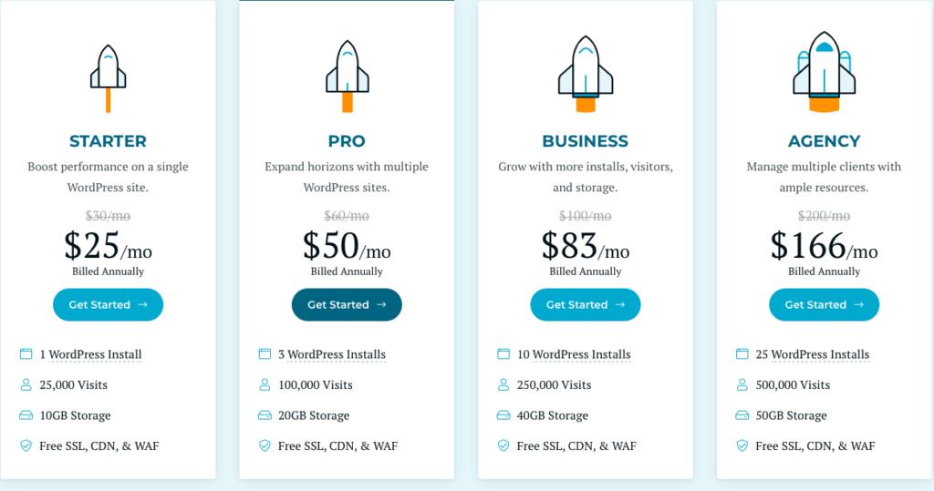 Rocket.net Hosting Pricing