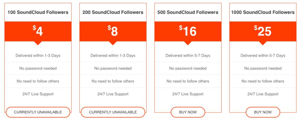 Famups Buy SoundCloud Followers
