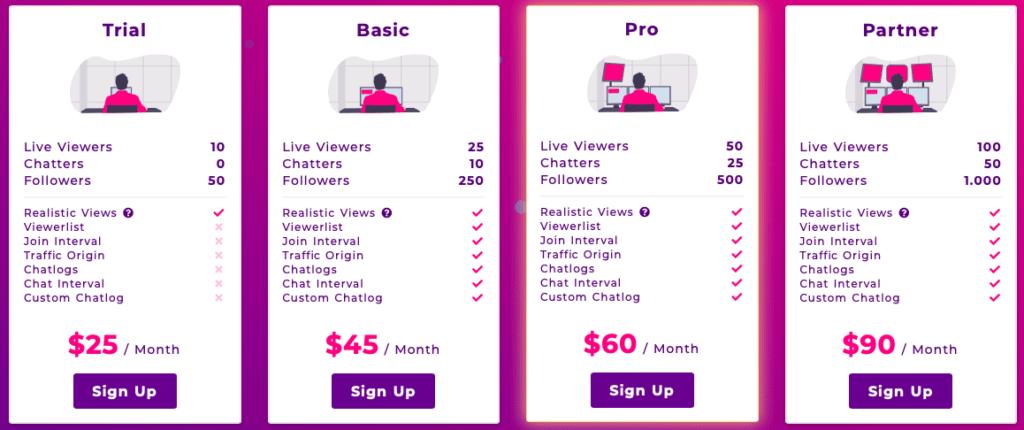 Streambot Pricing